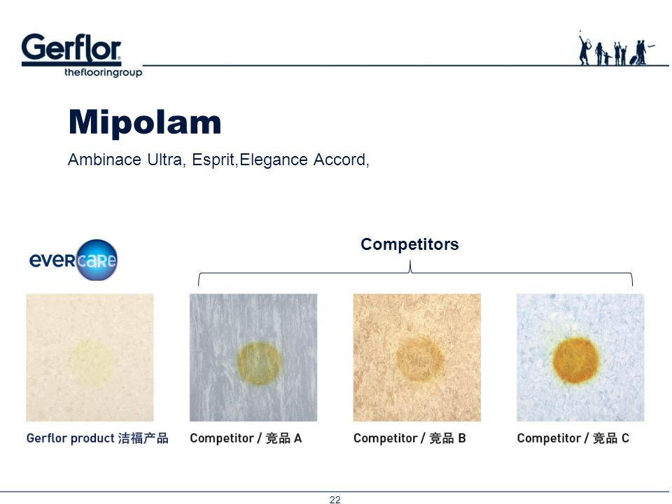 Mipolam Ambinace Ultra, Esprit,Elegance Accord, Competitors 测试项目:耐碘酒性能