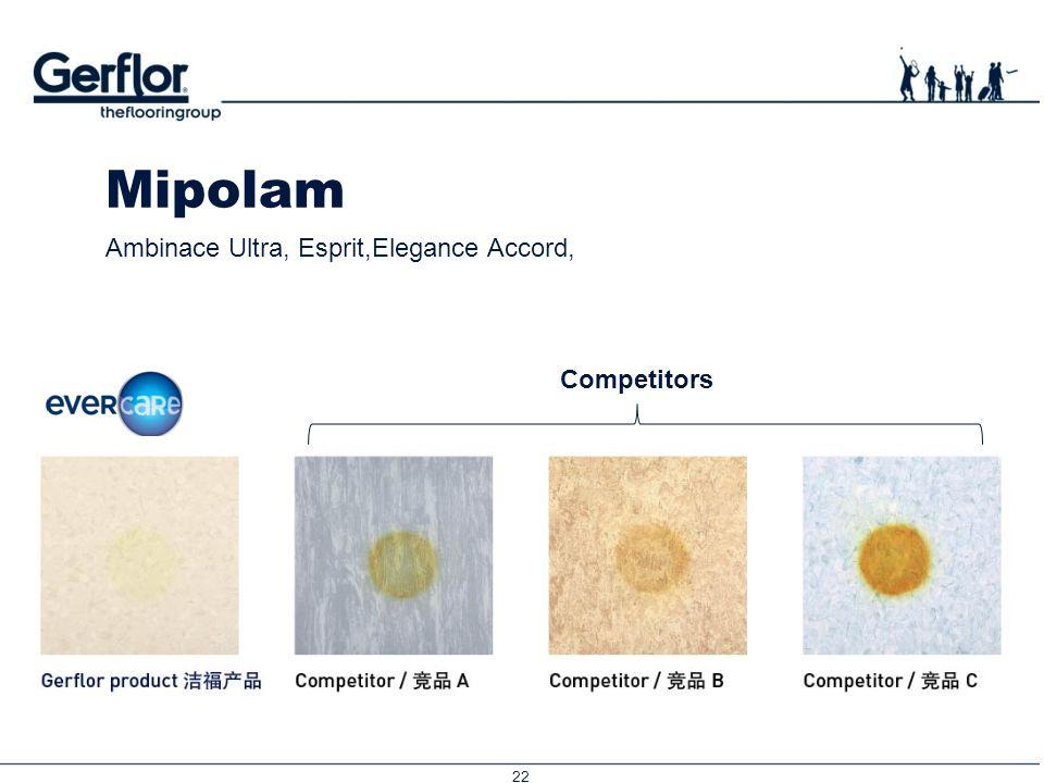 Mipolam Ambinace Ultra, Esprit,Elegance Accord, Competitors 测试项目:耐碘酒性能