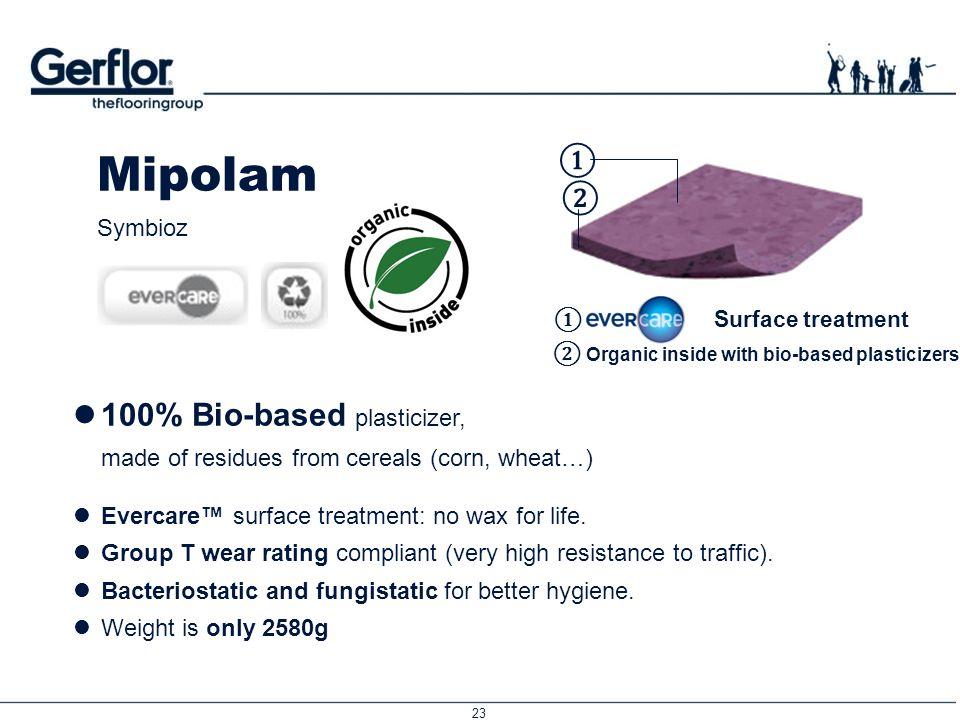 Mipolam ① ② 100% Bio-based plasticizer, Symbioz