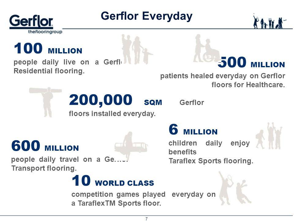 200,000 SQM Gerflor floors installed everyday.