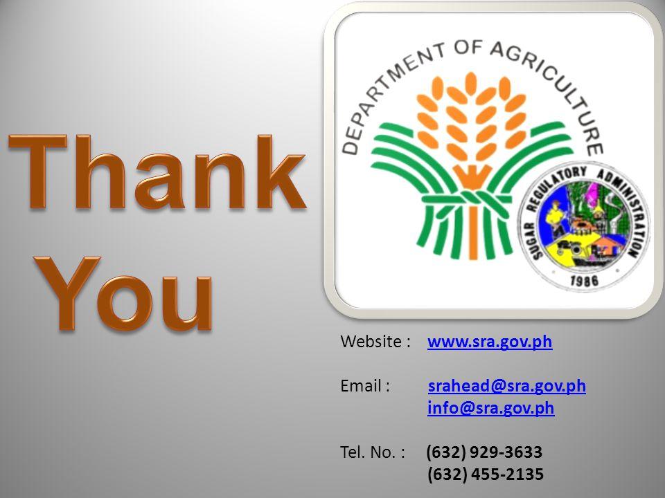 Thank You Website : www.sra.gov.ph