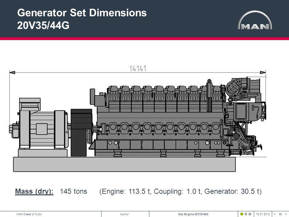 Generator Set Dimensions 20V35/44G