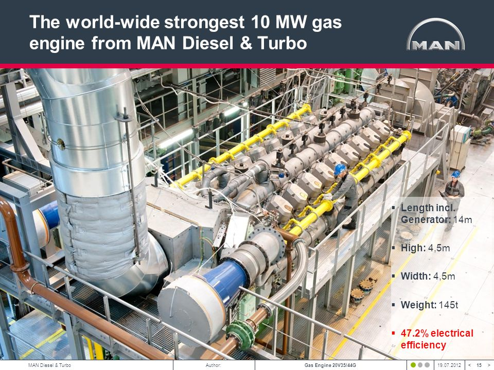 The world-wide strongest 10 MW gas engine from MAN Diesel & Turbo