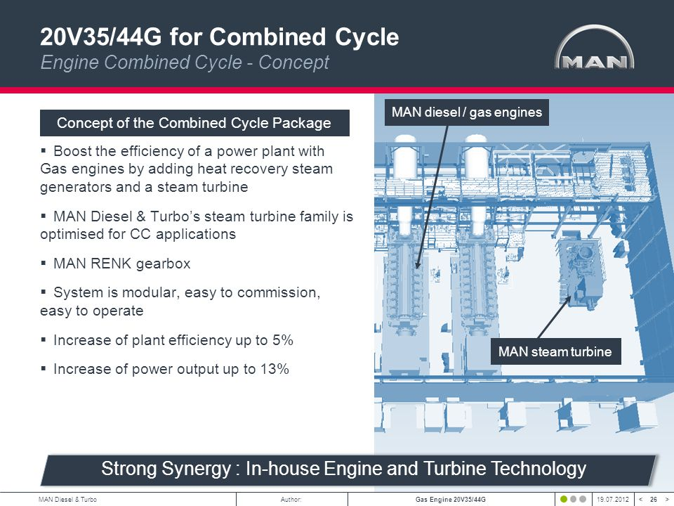 20V35/44G for Combined Cycle Engine Combined Cycle - Concept