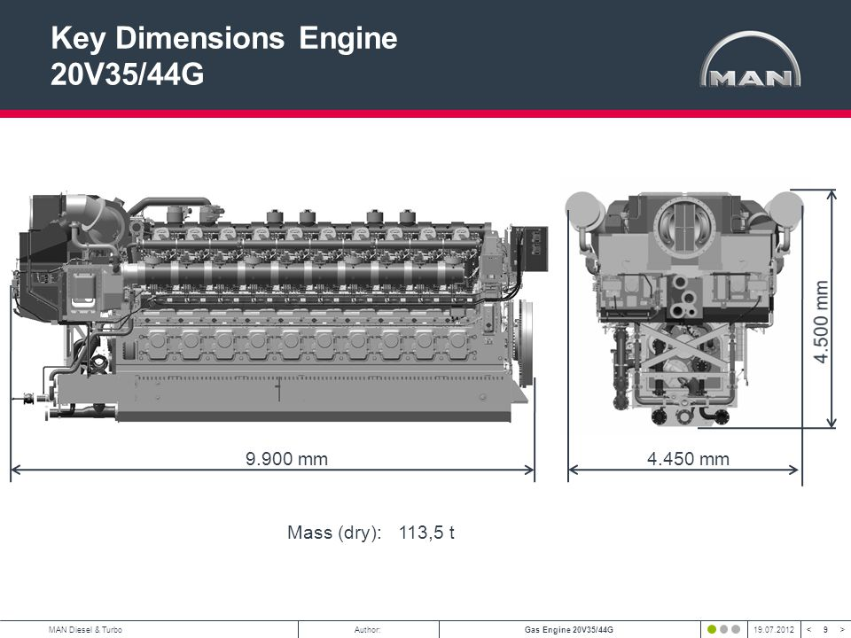 Key Dimensions Engine 20V35/44G