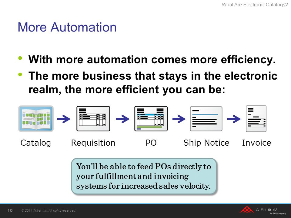 More Automation With more automation comes more efficiency.