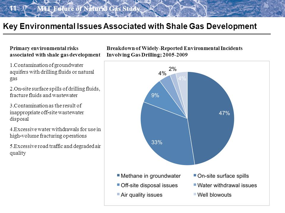 Key Environmental Issues Associated with Shale Gas Development