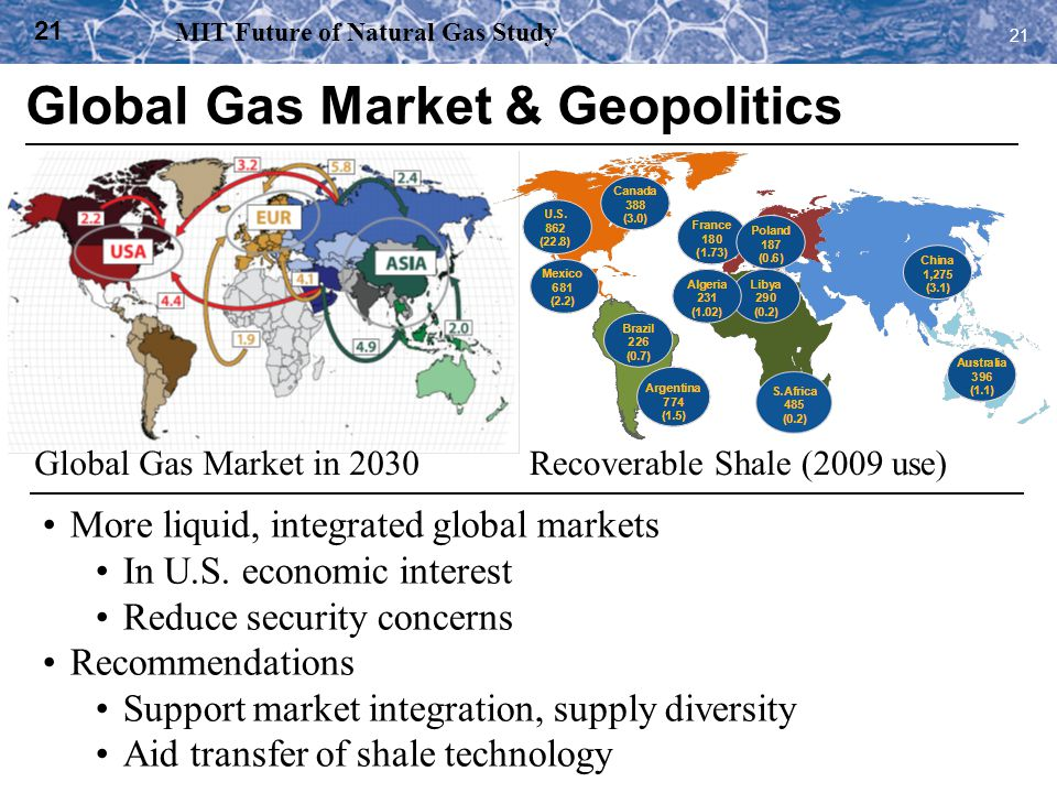 Global Gas Market & Geopolitics