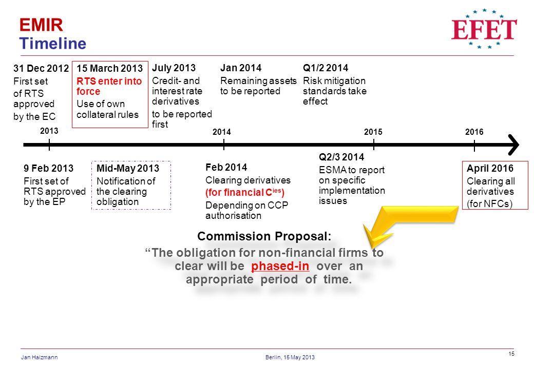 EMIR Timeline Commission Proposal: