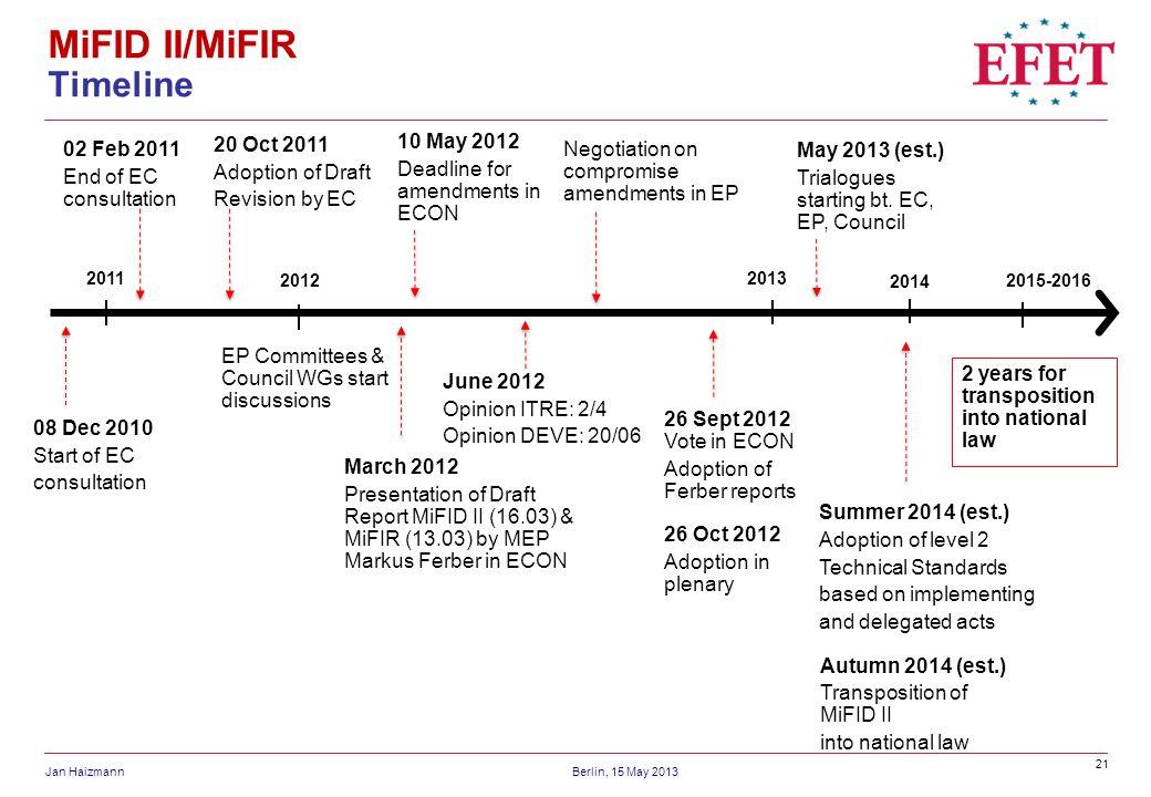 MiFID II/MiFIR Timeline