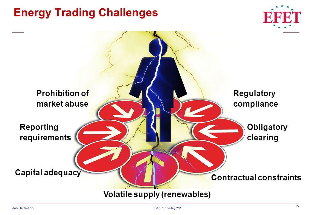 Energy Trading Challenges