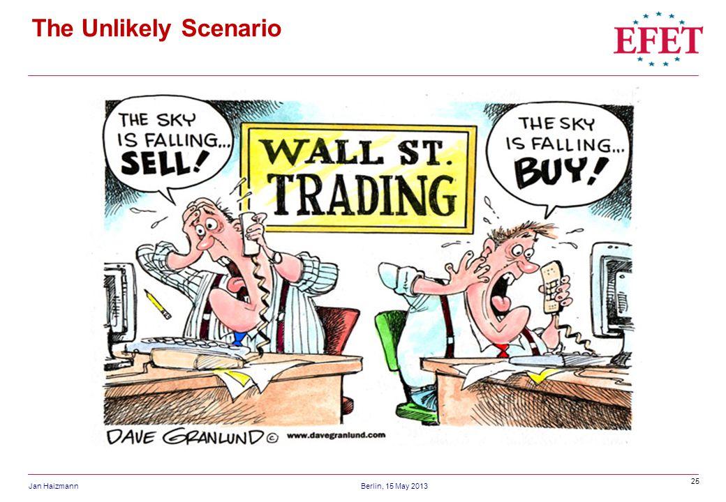 The Unlikely Scenario