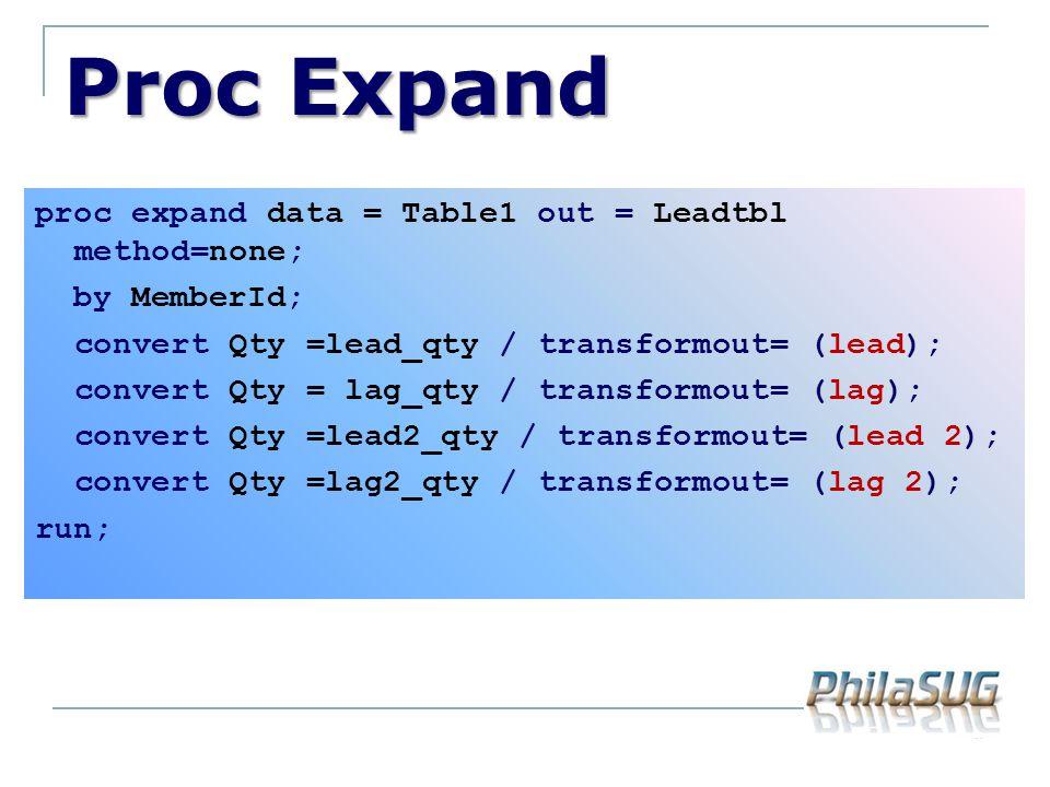 Proc Expand