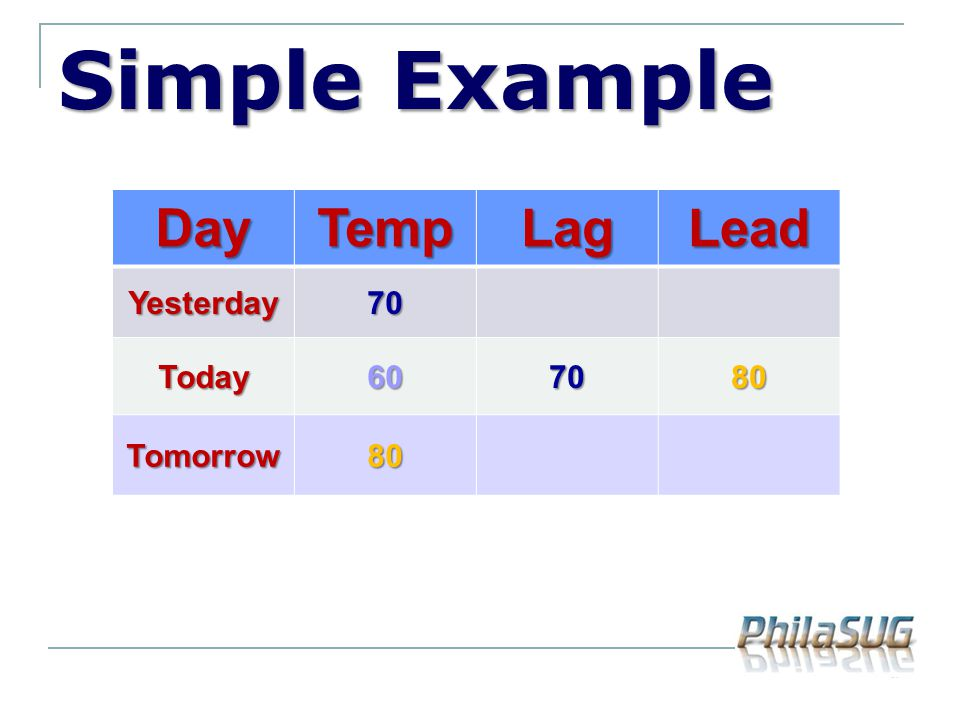 Simple Example Day Temp Lag Lead Yesterday 70 Today Tomorrow