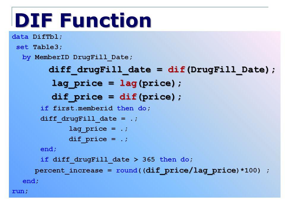 DIF Function lag_price = lag(price); dif_price = dif(price);