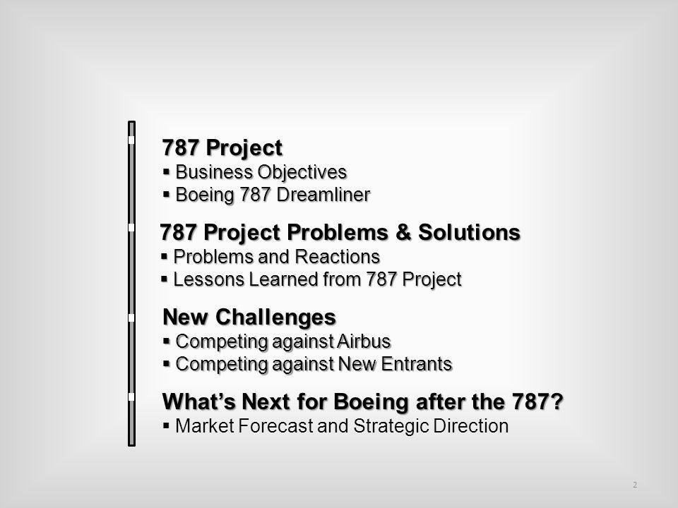Agenda 787 Project 787 Project Problems & Solutions New Challenges