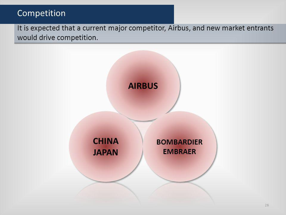 Competition AIRBUS CHINA JAPAN