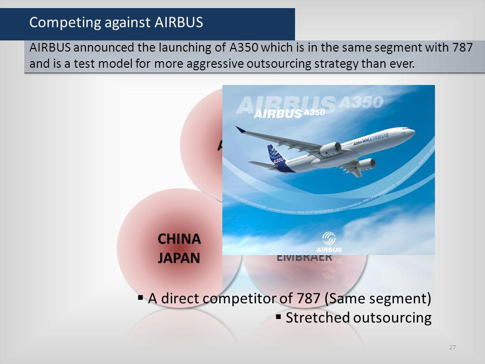 Competing against AIRBUS