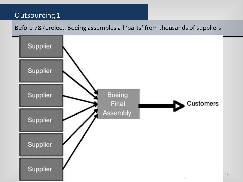Outsourcing 1 Before 787project, Boeing assembles all 'parts' from thousands of suppliers.
