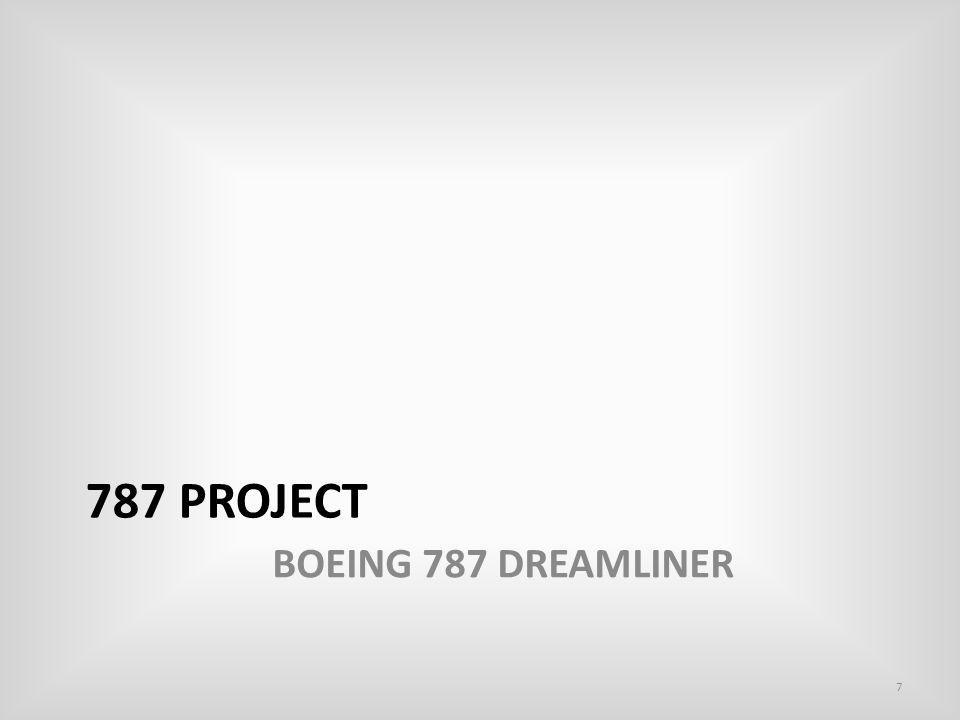 787 Project BOEING 787 DREAMLINER