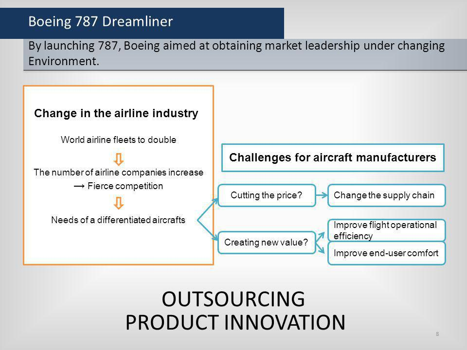 Challenges for aircraft manufacturers