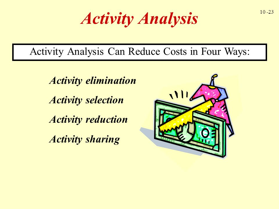 Activity Analysis Can Reduce Costs in Four Ways:
