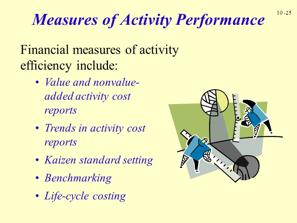 Measures of Activity Performance