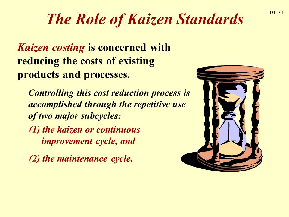 The Role of Kaizen Standards