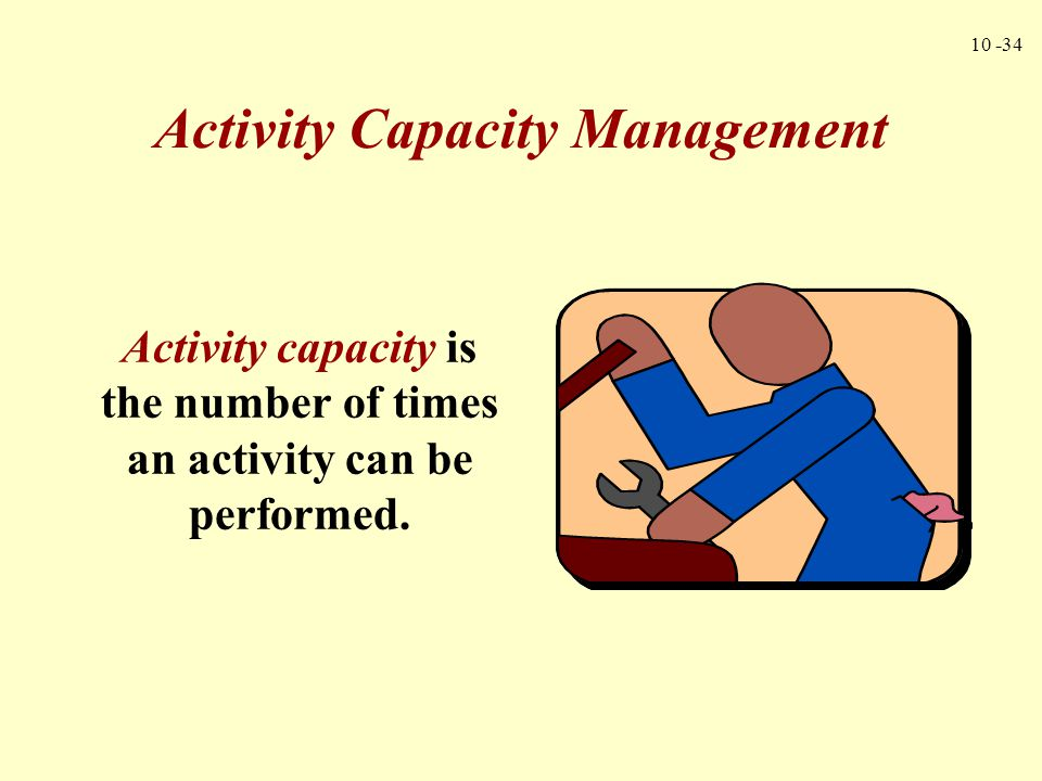 Activity Capacity Management
