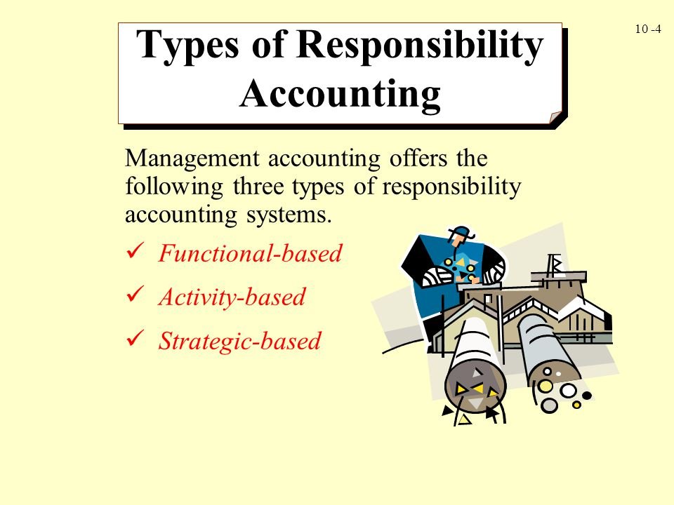 Types of Responsibility Accounting