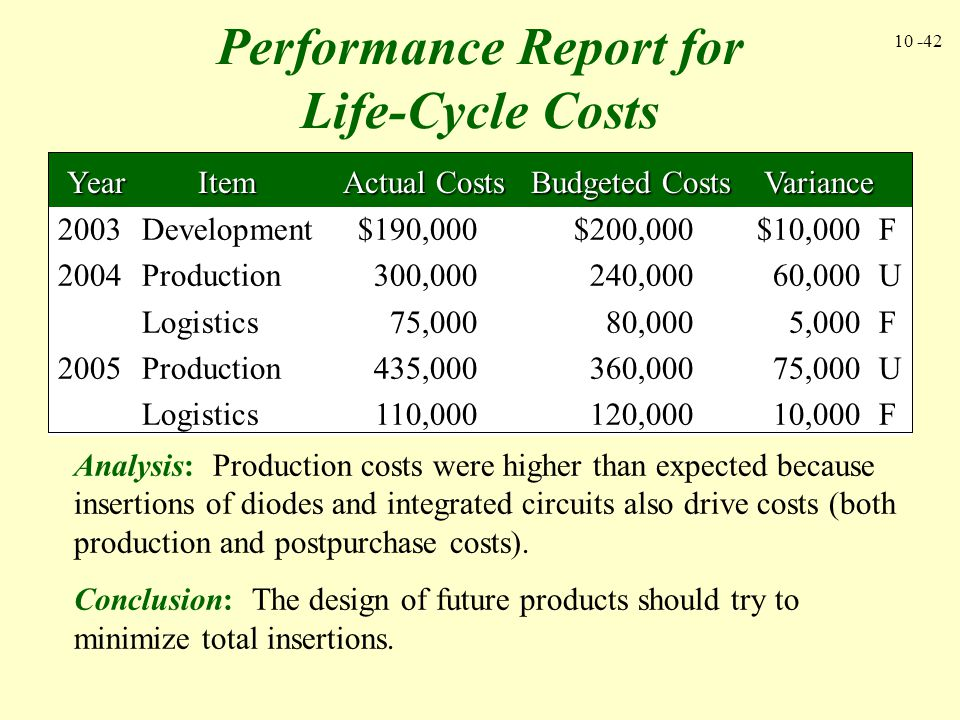 Performance Report for Life-Cycle Costs
