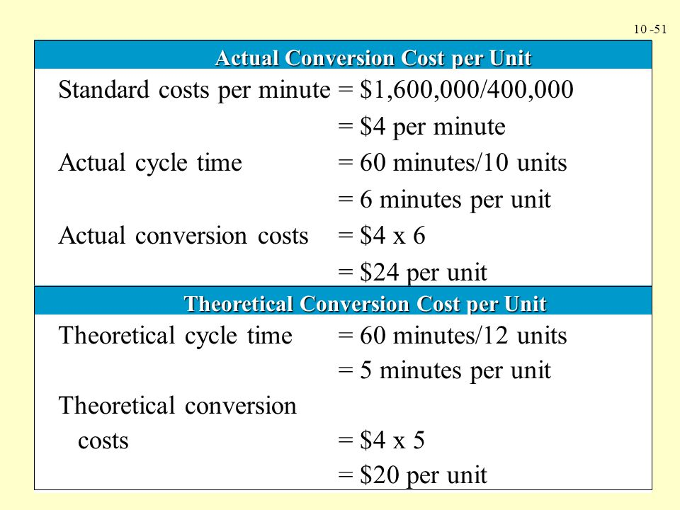 Actual Conversion Cost per Unit Theoretical Conversion Cost per Unit