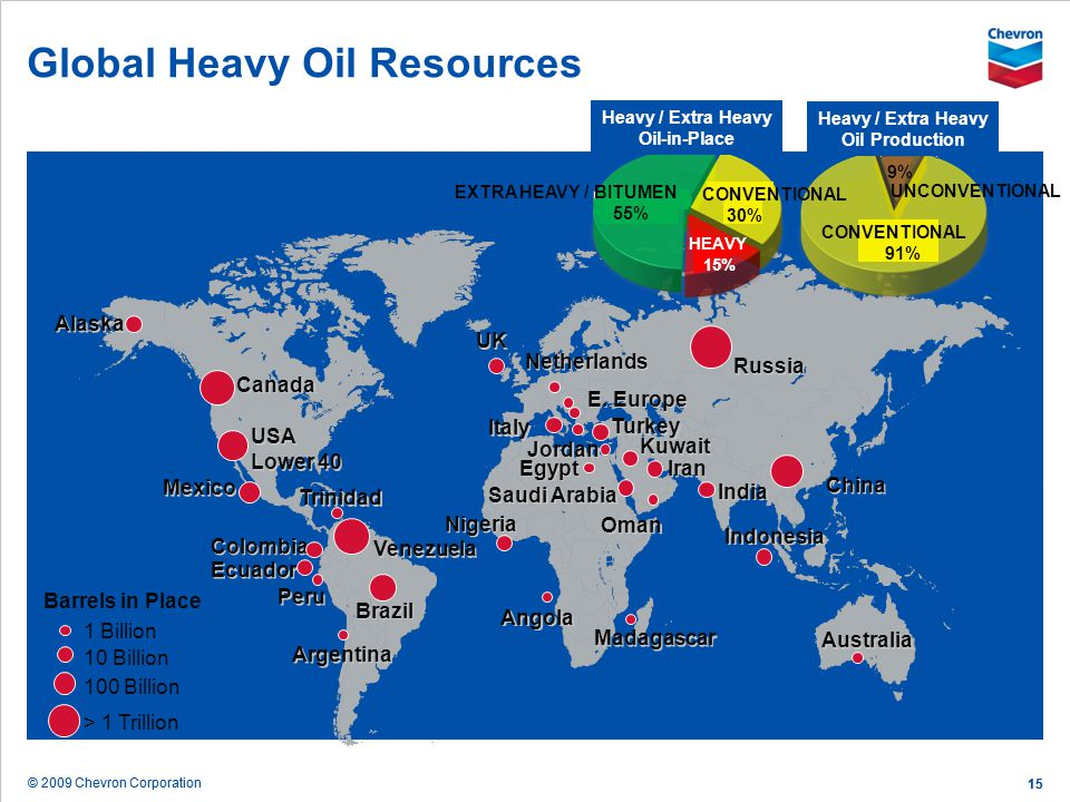 Global Heavy Oil Resources