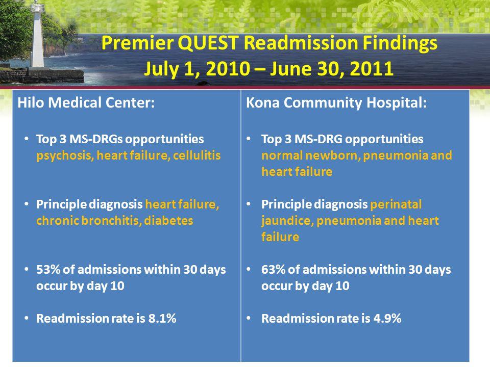 Premier QUEST Readmission Findings July 1, 2010 – June 30, 2011