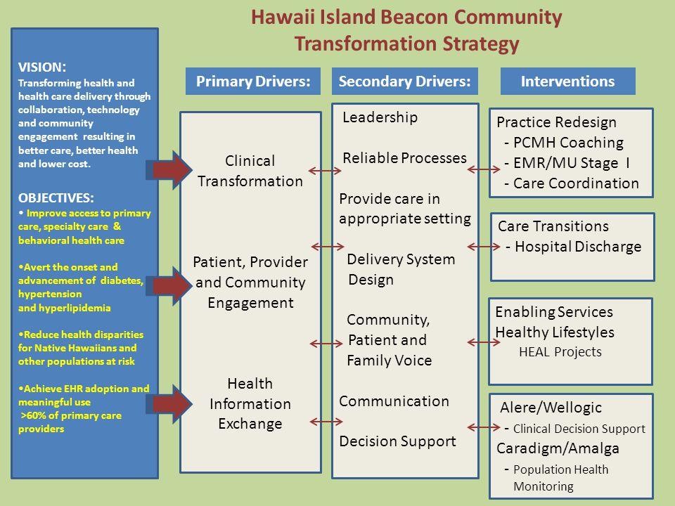 Hawaii Island Beacon Community Transformation Strategy