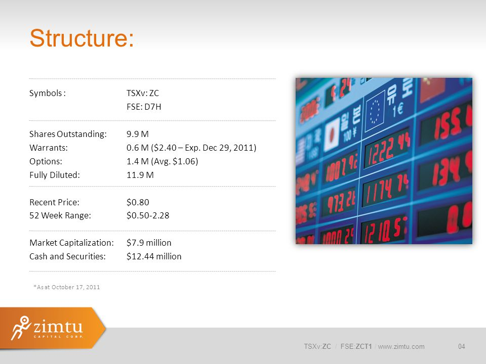 Structure: Symbols : TSXv: ZC FSE: D7H Shares Outstanding: 9.9 M