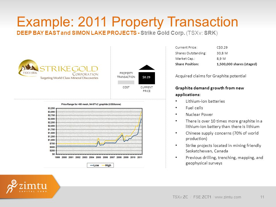 Example: 2011 Property Transaction DEEP BAY EAST and SIMON LAKE PROJECTS - Strike Gold Corp. (TSXv: SRK)