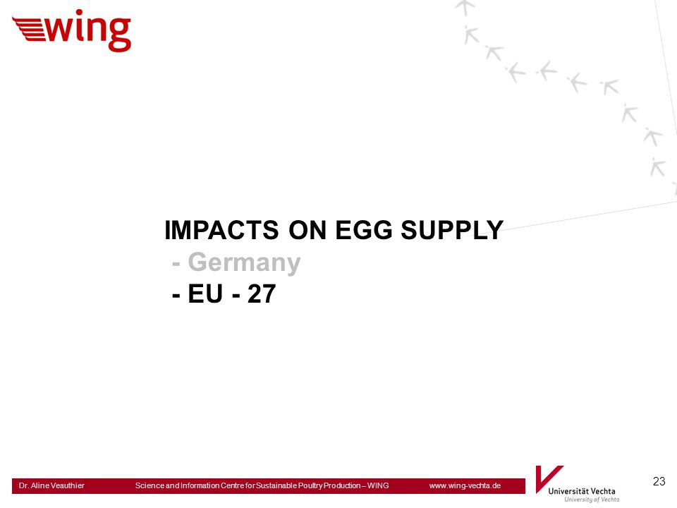 IMPACTS ON EGG SUPPLY - Germany - EU - 27