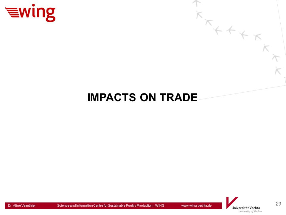 IMPACTS ON TRADE
