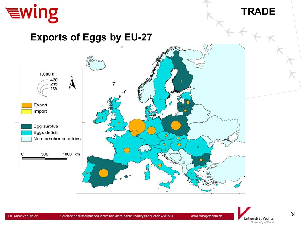 TRADE Exports of Eggs by EU-27