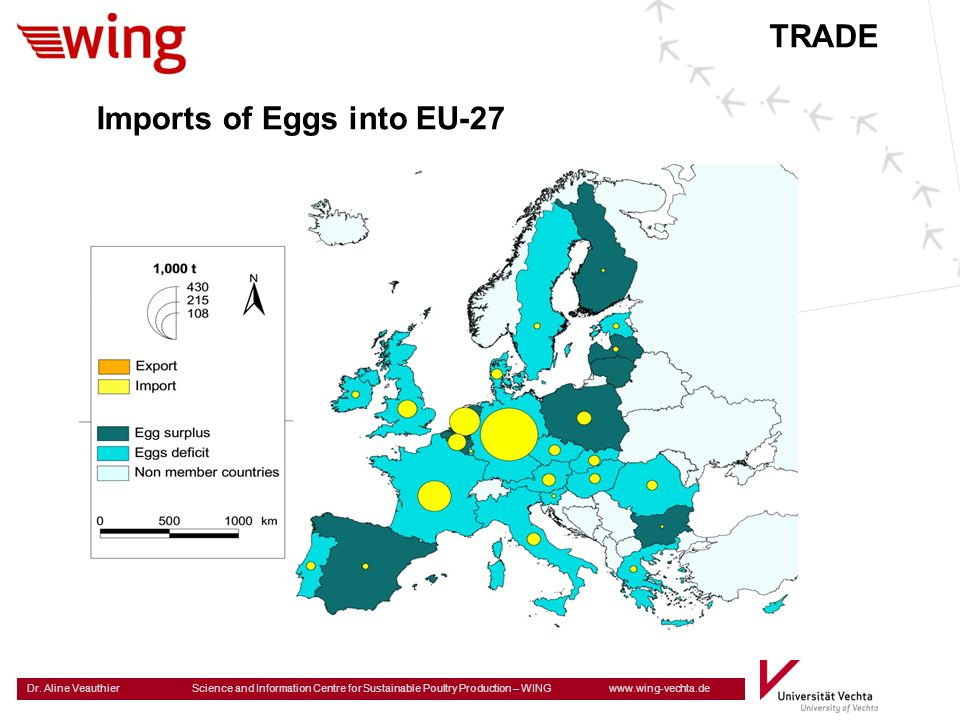 TRADE Imports of Eggs into EU-27