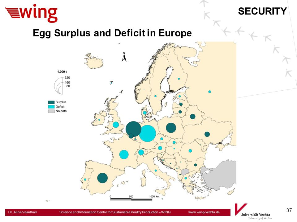 SECURITY Egg Surplus and Deficit in Europe