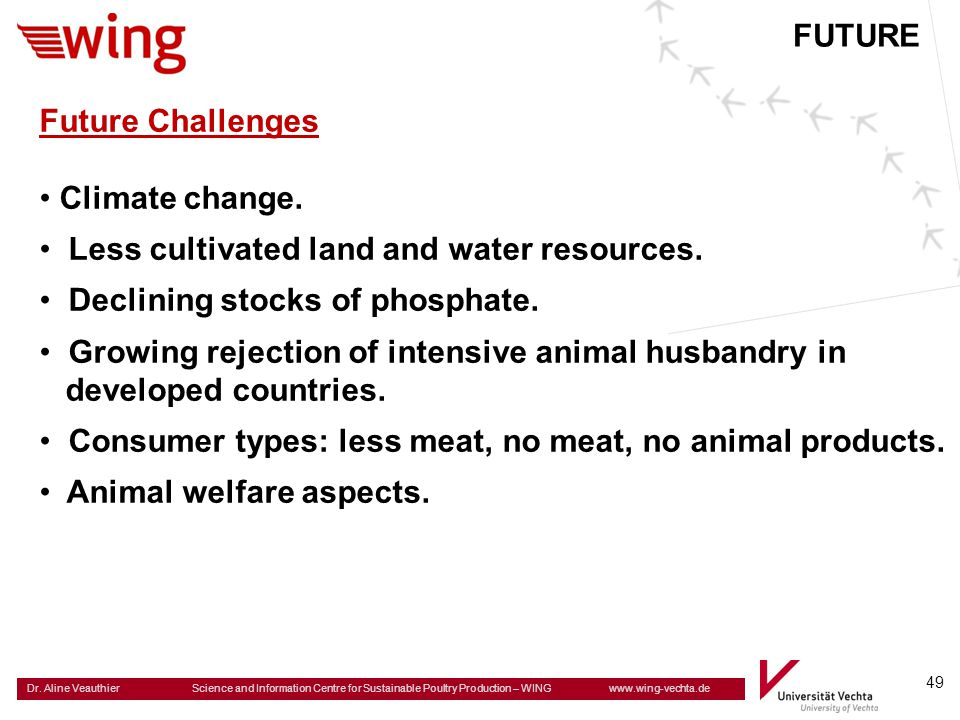FUTURE Future Challenges. Climate change. Less cultivated land and water resources. Declining stocks of phosphate.