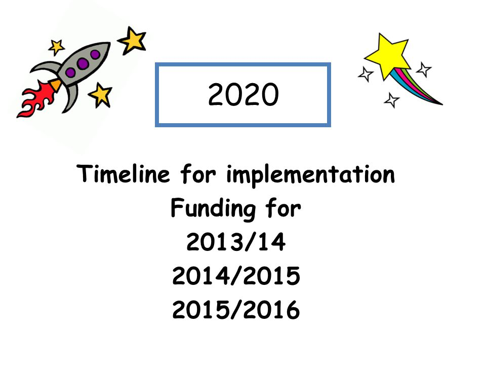 Timeline for implementation Funding for 2013/ / /2016
