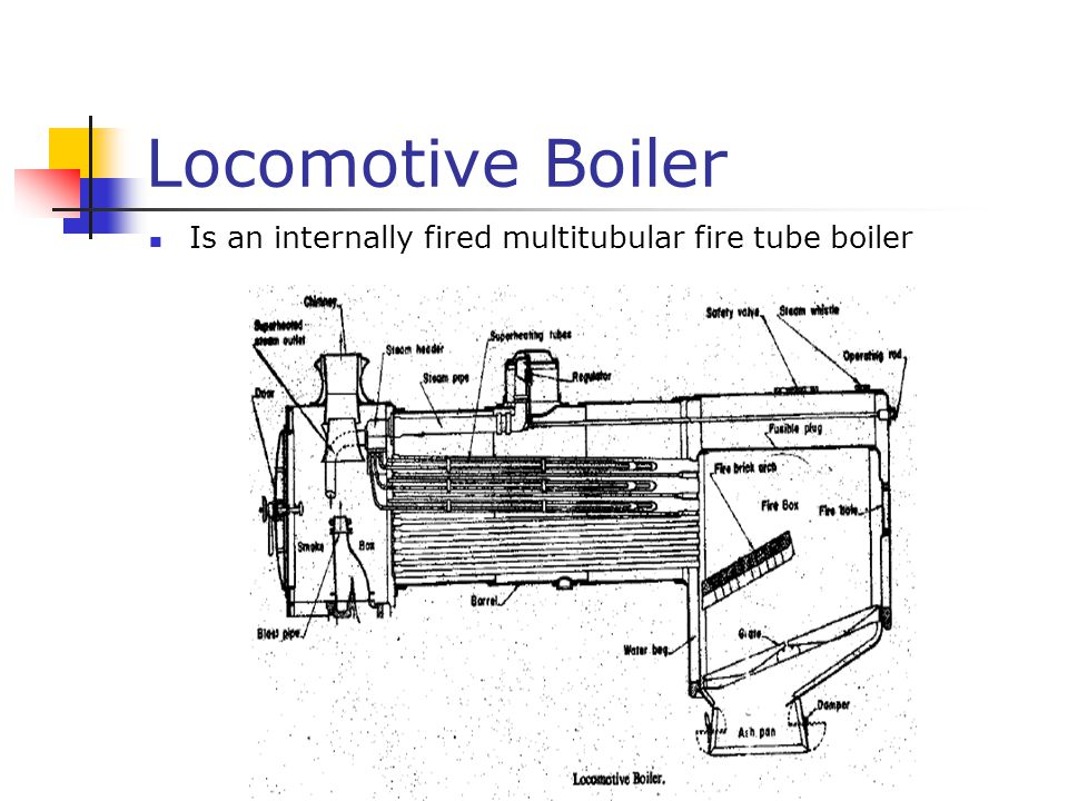 Locomotive Boiler Is an internally fired multitubular fire tube boiler