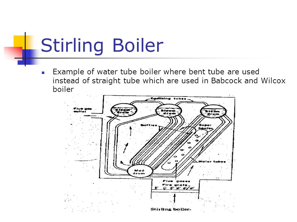 Stirling Boiler Example of water tube boiler where bent tube are used instead of straight tube which are used in Babcock and Wilcox boiler.
