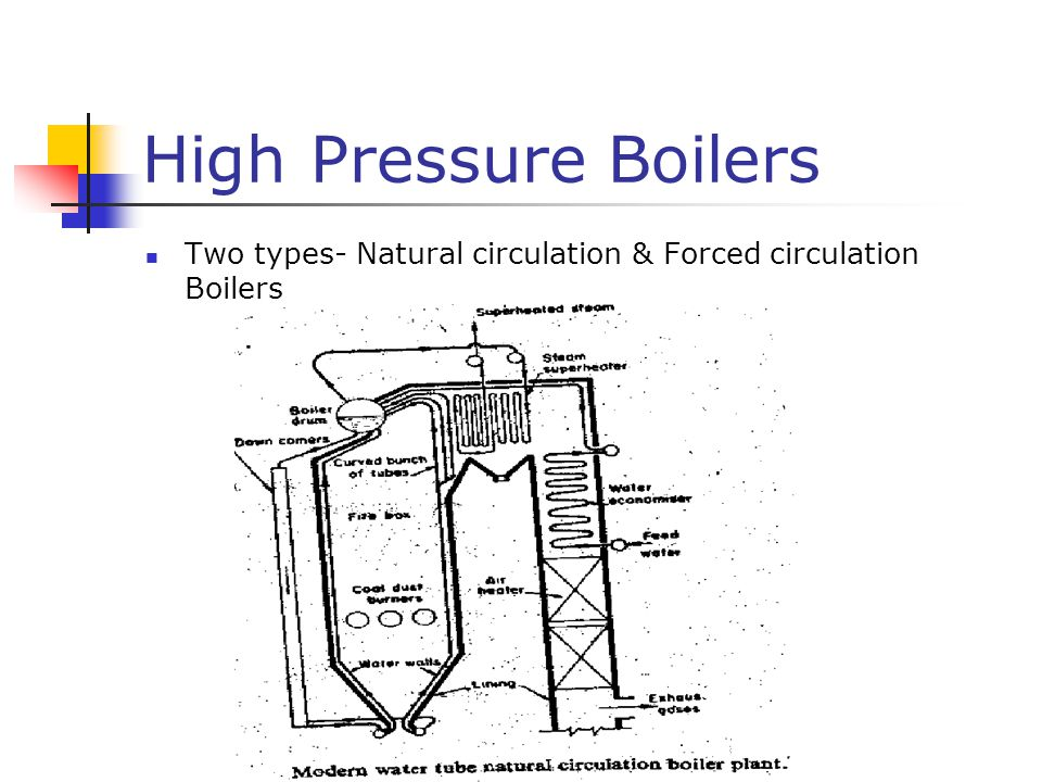 High Pressure Boilers Two types- Natural circulation & Forced circulation Boilers