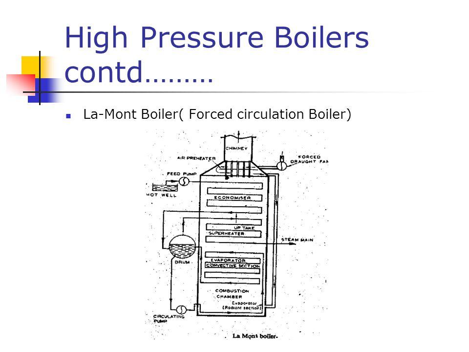 High Pressure Boilers contd………