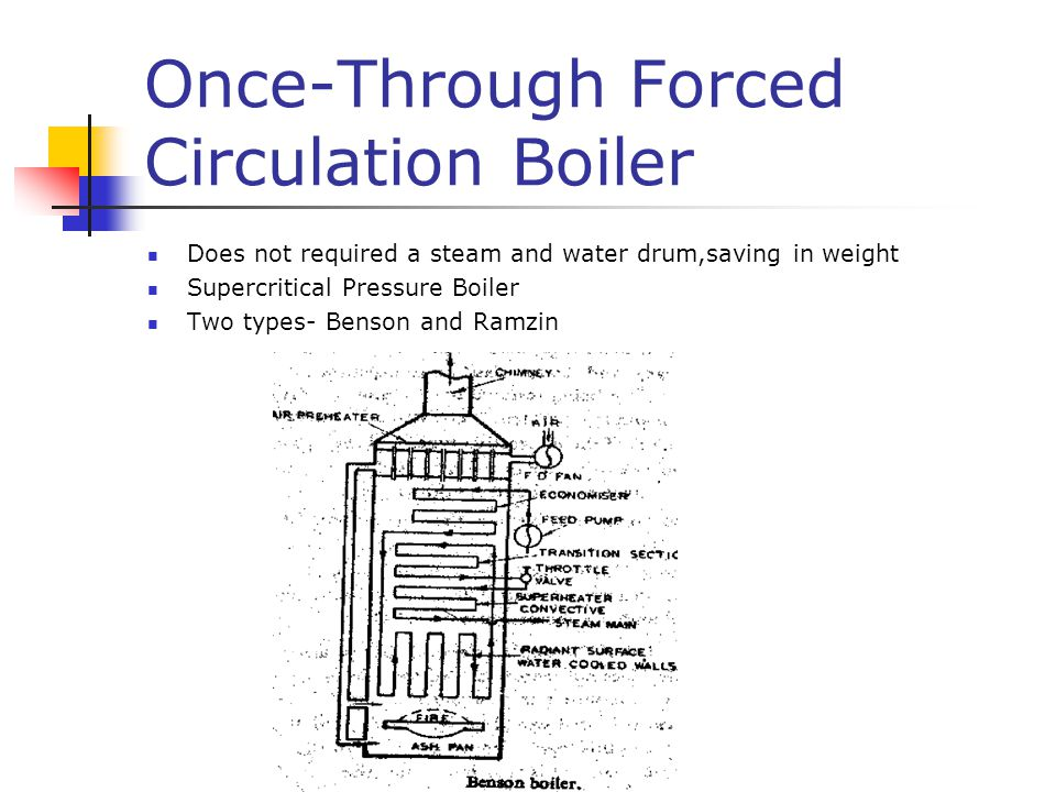 Once-Through Forced Circulation Boiler