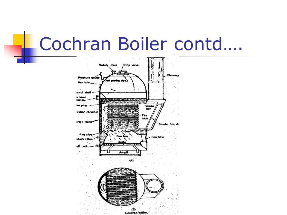 Cochran Boiler contd….